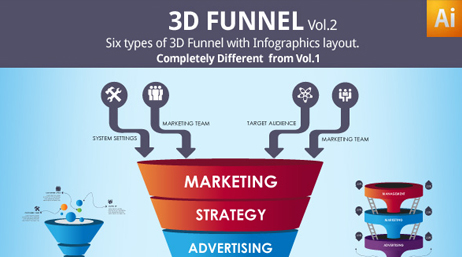 3D Funnel Design